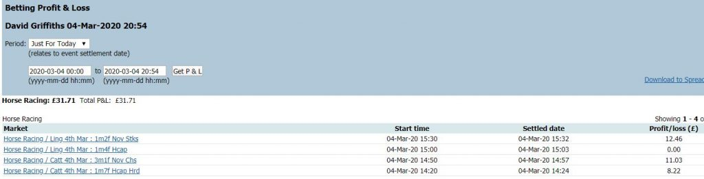 Betfair Trading 4th March